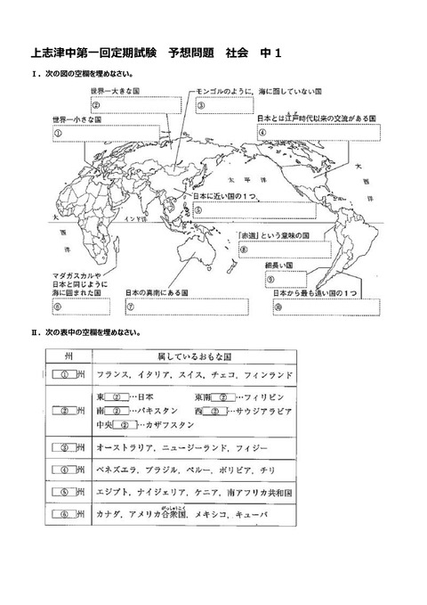 【社会問題】上志津中1年第一回定期試験予想問題①