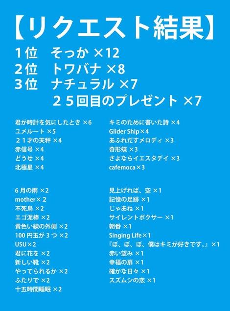20170115 岩船ひろきワンマン-最高の食卓-追加公演リクエスト集計