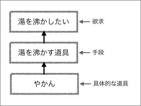 diagram_110213