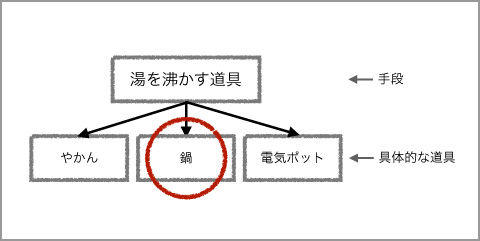 diagram_110213_001