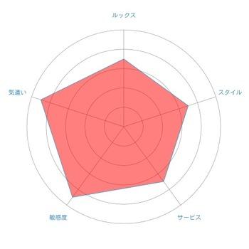 みやびレーダー (28)