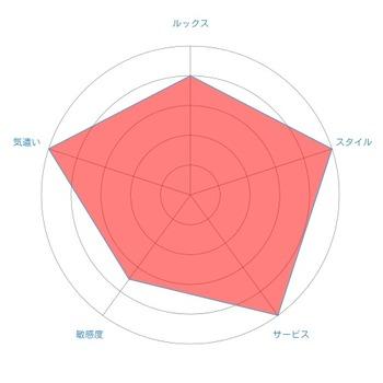 radar-chart (34)