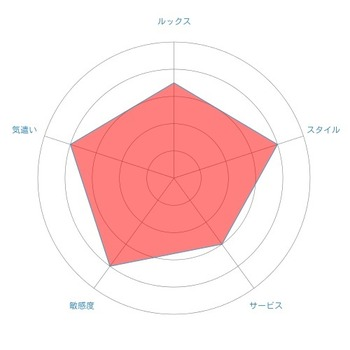 radar-chart (30)