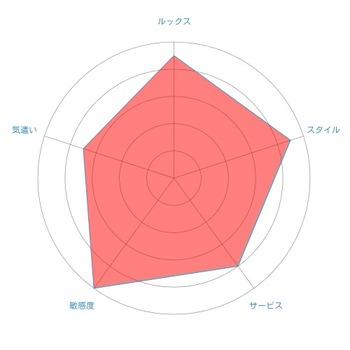 radar-chart (29)