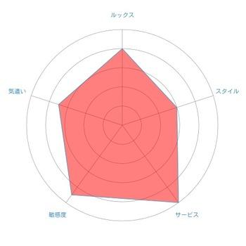 radar-chart (35)