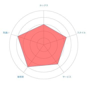 radar-chart (25)