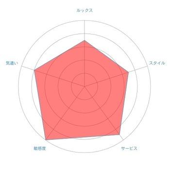 radar-chart (31)