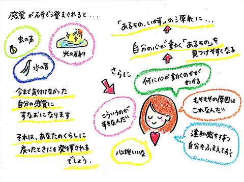 育てるノート-3