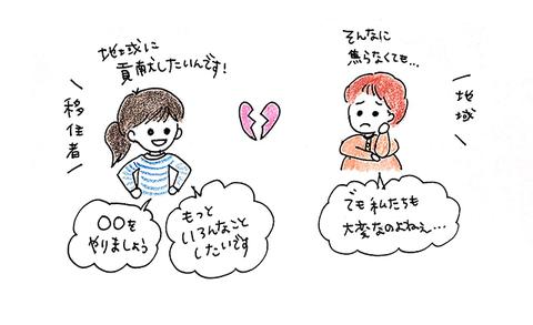 iju_ukeire_point2c