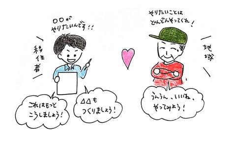iju_ukeire_point2b