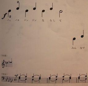 ミュージックツリー1本指フォルテ伴奏