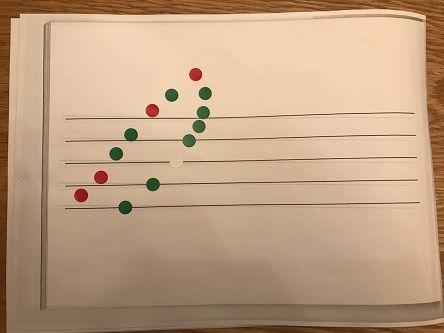五線譜シール2