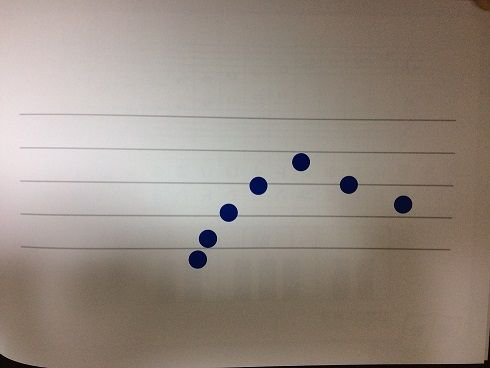 五線譜シール3