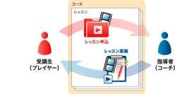 top_conceptdiagram_s
