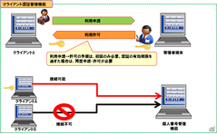 160301_scsk_proactive
