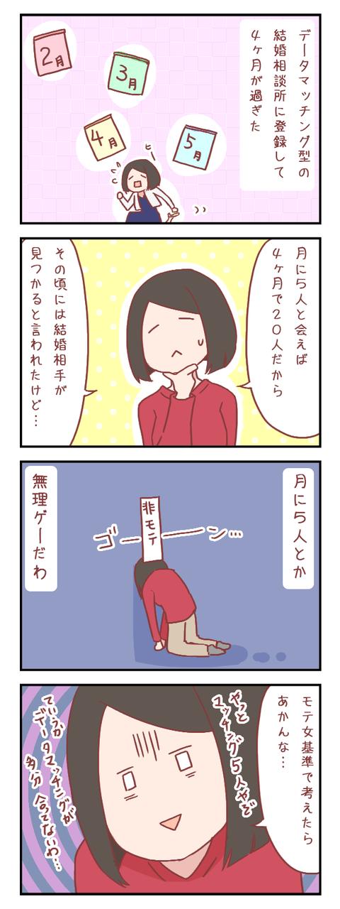 「4ヶ月で成婚」の落とし穴(婚活編)【ろぐ564】