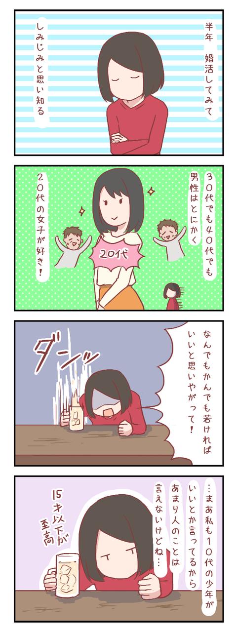 【ろぐ272】年齢に関することが全部ブーメラン(婚活編)
