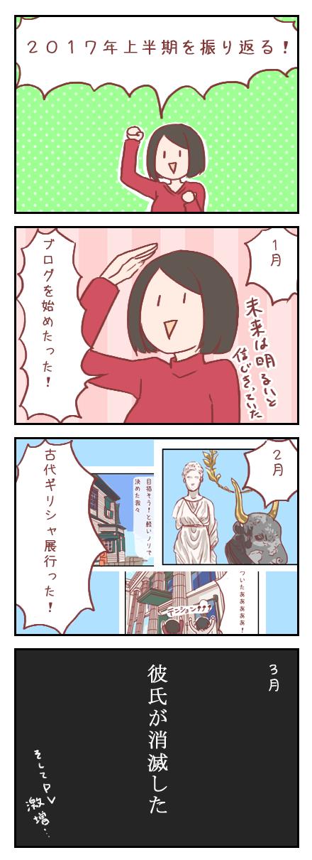 【ろぐ200】2017年上半期を振り返る!前編