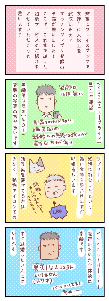 【ろぐ113】婚活サイト私的レビュー!(婚活アプリ編)