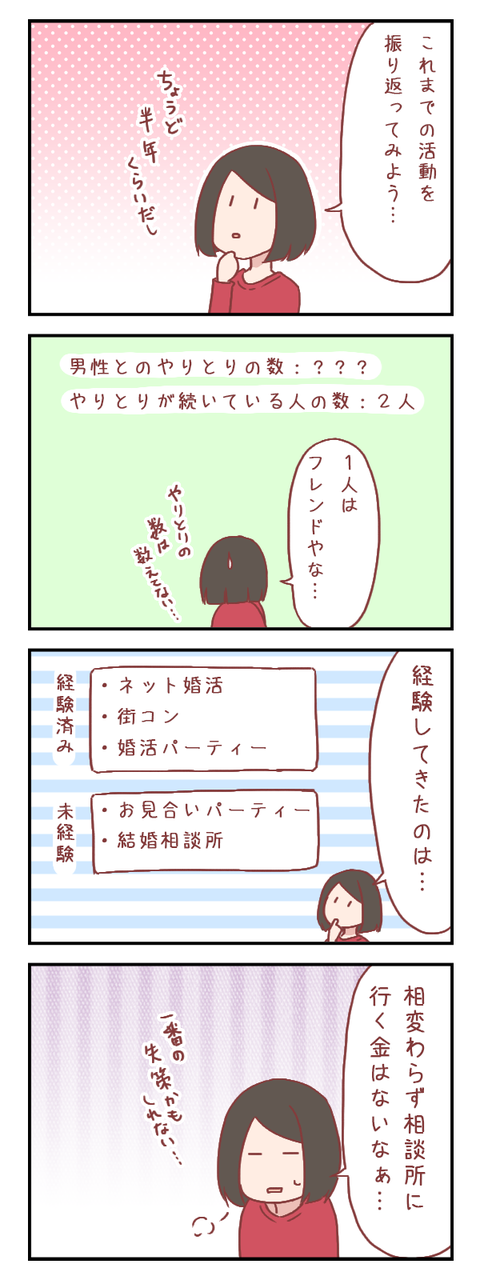【ろぐ322】半年間の活動を振り返る(婚活編)