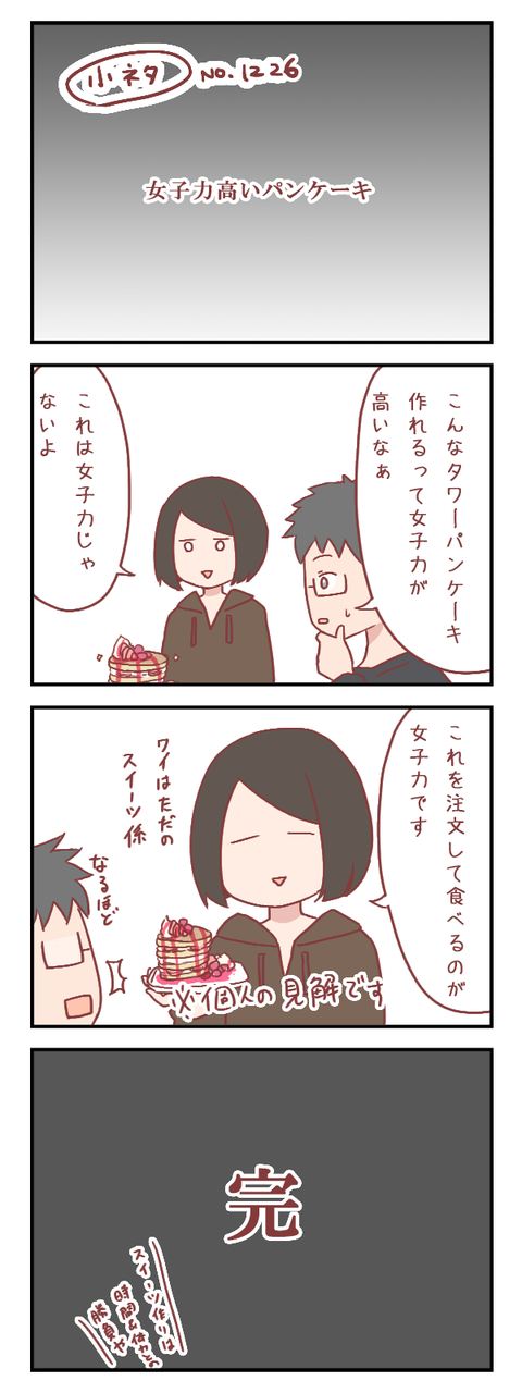 【小ネタ】女子力高いパンケーキ(婚活編)【ろぐ787】