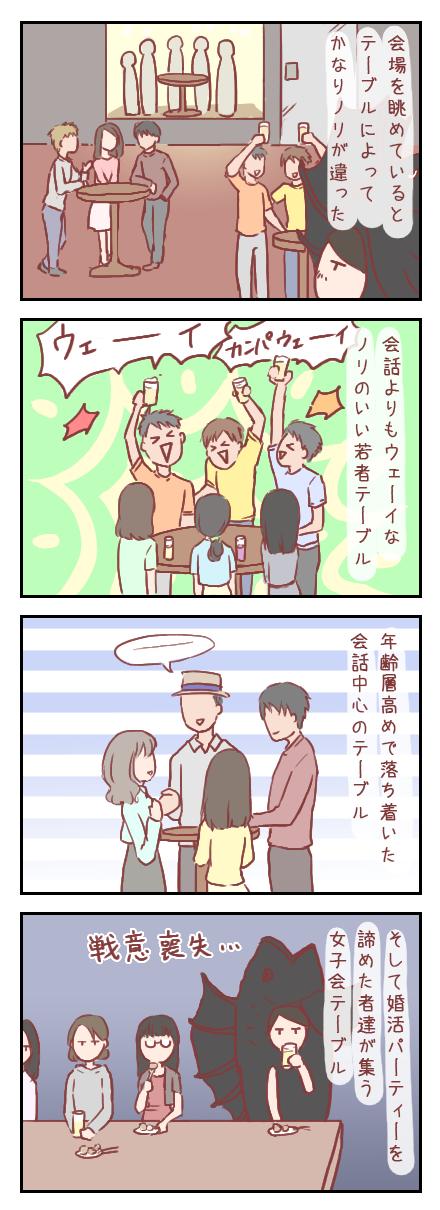 【ろぐ227】初めての婚活パーティ⑤それぞれのノリ(婚活編)
