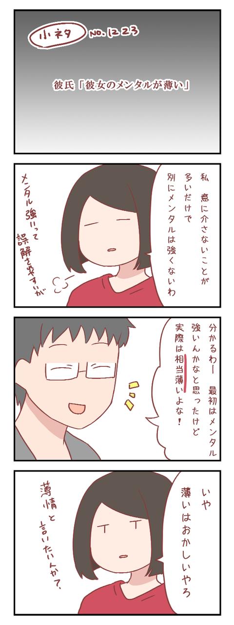 【小ネタ】彼氏「彼女のメンタルが薄い」(婚活編)【ろぐ781】