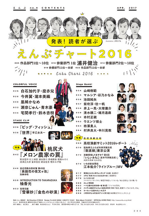 blog_mokuji