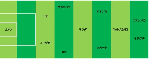 フォーメーション1本目-Sheet1
