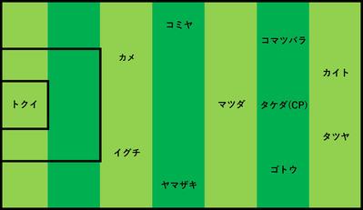フォーメーション前半(三鷹)