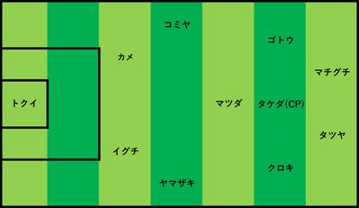 フォーメーション後半(三鷹)