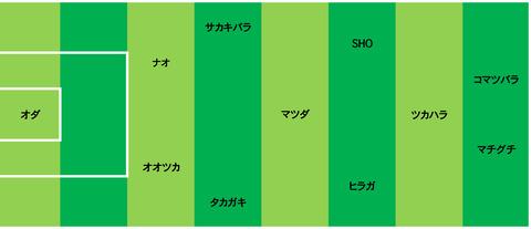 フォーメーション11日2本目