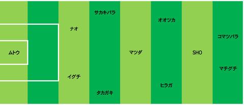 フォーメーション11日1本目