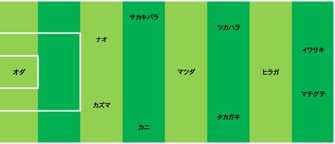 フォーメーション11日3本目