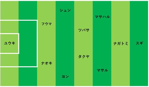 {資料}出場選手3ぼんめ