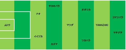 フォーメーション2本目-Sheet1