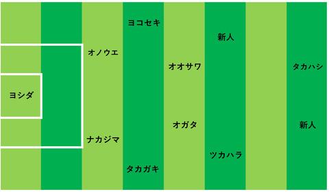 {資料}出場選手3