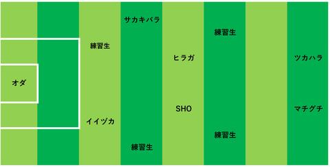 フォーメーション4本目