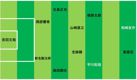 {資料}出場選手2−1