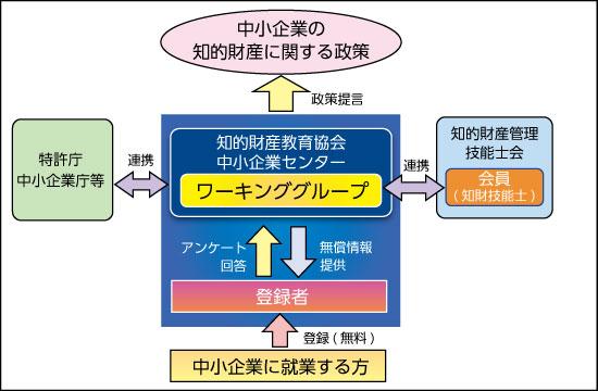 csme_chart