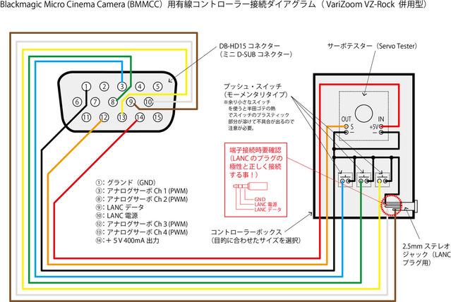 BMMCC自作コントローラーダイアグラム