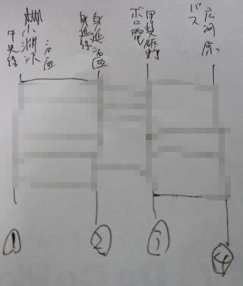 【鉄オタすげぇぇぇぇぇ】東京を出発してひたすら各駅停車で果てを目指す想像