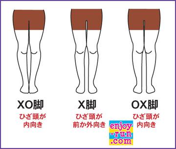 XO-X-OX脚