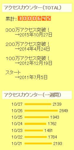 20151027 300万アクセス-2