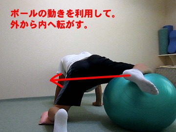 骨盤矯正(外から内へ動かす)