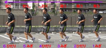 6拍子呼吸法の詳細