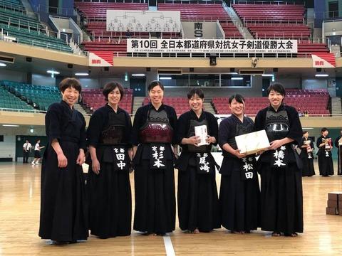 宮本 武蔵 剣道 大会 2019 結果