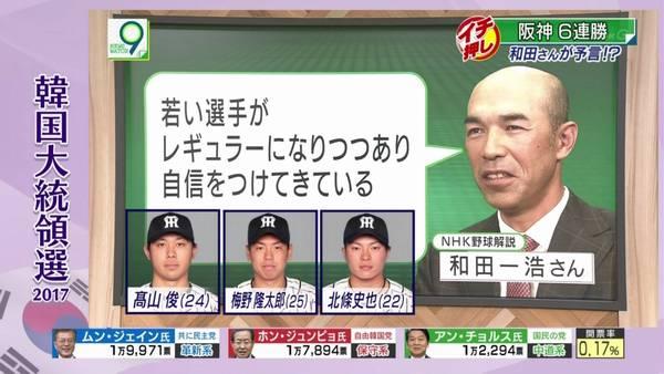 韓国大統領選 NHK L字