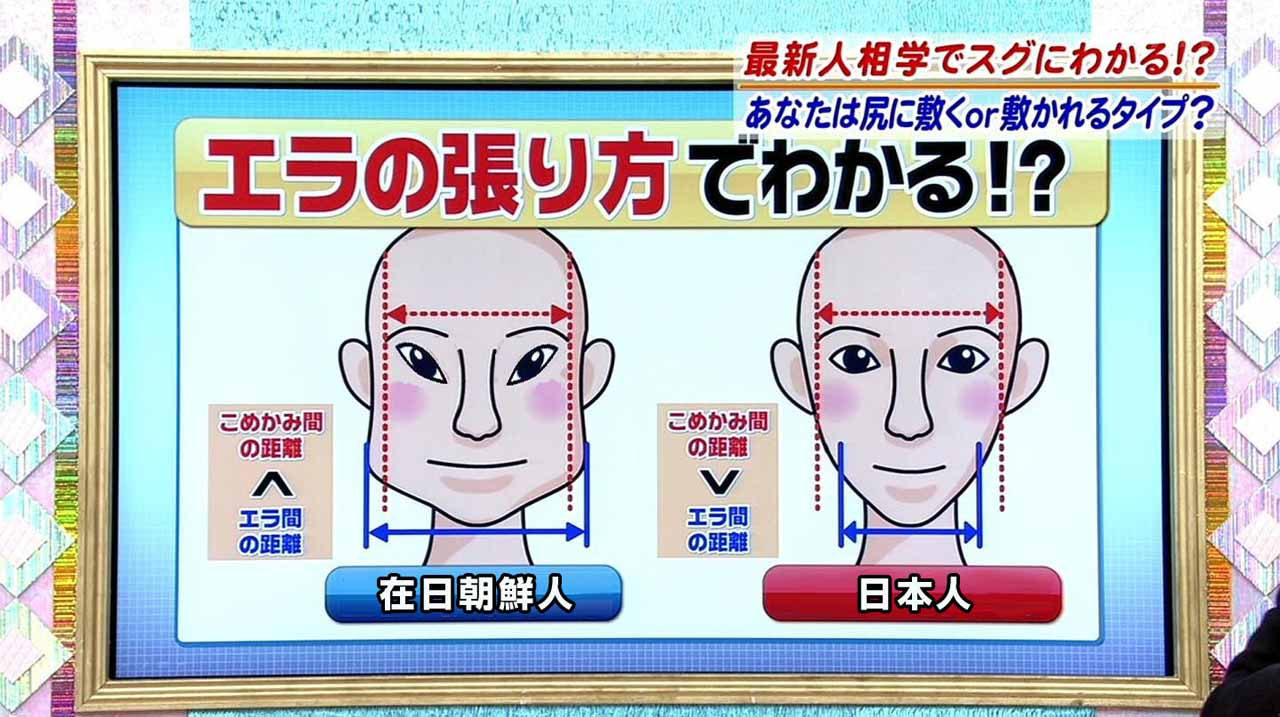 韓国人顔 日本人顔