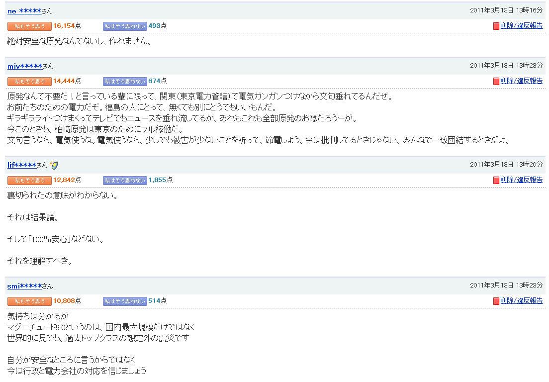 福島第1原発の放射能漏れに対するヤフーコメント
